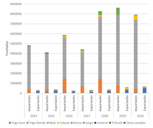R5-importaciones-exportaciones.jpg
